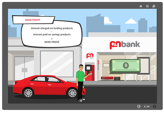 PN-Bank eLearning course