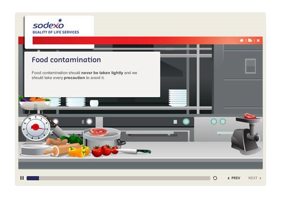Sodexo eLearning Course