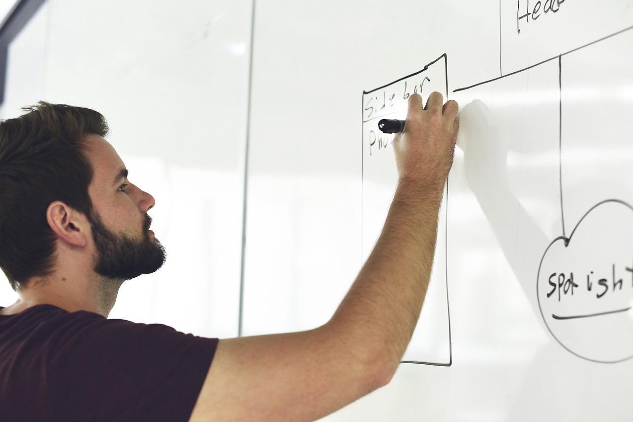 Whiteboard Idea Creation